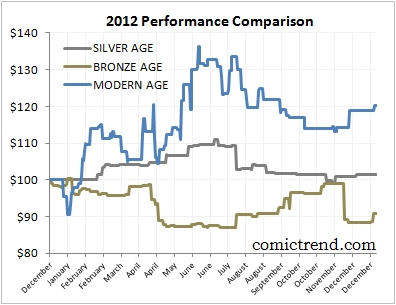 Performance_Comparison_Chart