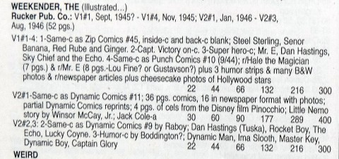The Weekender listing in Overstreet 44